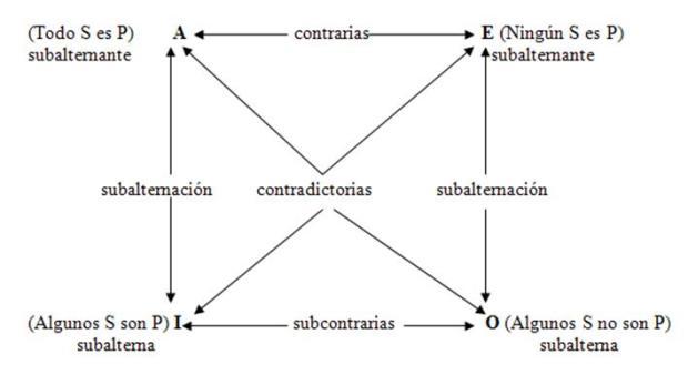 logica-lenguaje-ordinario_image010